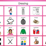 getting-dressed-activity-display
